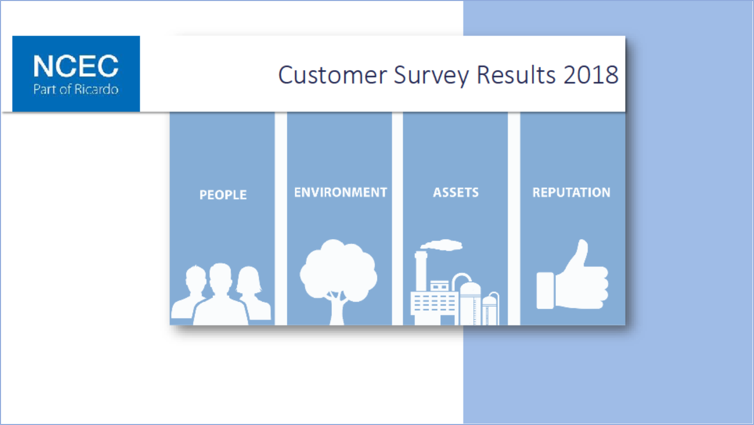 NCEC customer survey 2018 results